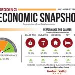 2021 Q2 Economic Snapshot